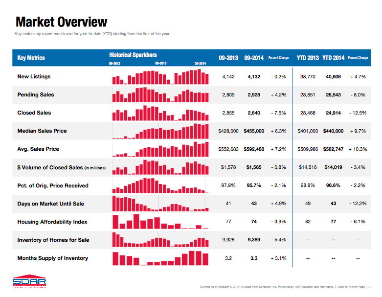 marketoverview9-2014