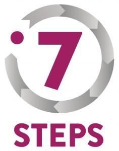 7 steps to closing home escrow