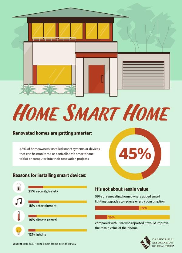 car_home_smart_home_300dpi-01