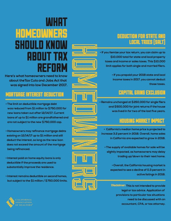 San Diego Sales Tax 2017 >> What Homeowners Should Know About Tax Reform Go Urban San